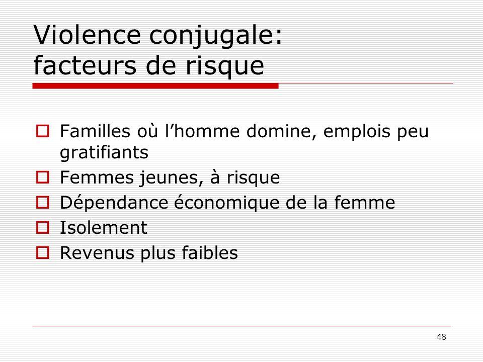 48 Violence conjugale: facteurs de risque  Familles où l'homme domine, emplois peu gratifiants  Femmes jeunes, à risque  Dépendance économique de l