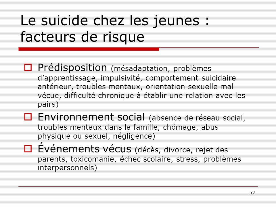52 Le suicide chez les jeunes : facteurs de risque  Prédisposition (mésadaptation, problèmes d'apprentissage, impulsivité, comportement suicidaire an