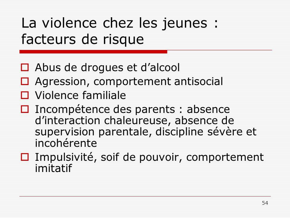 54 La violence chez les jeunes : facteurs de risque  Abus de drogues et d'alcool  Agression, comportement antisocial  Violence familiale  Incompét