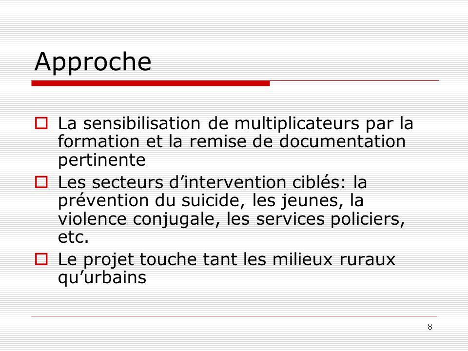 8 Approche  La sensibilisation de multiplicateurs par la formation et la remise de documentation pertinente  Les secteurs d'intervention ciblés: la