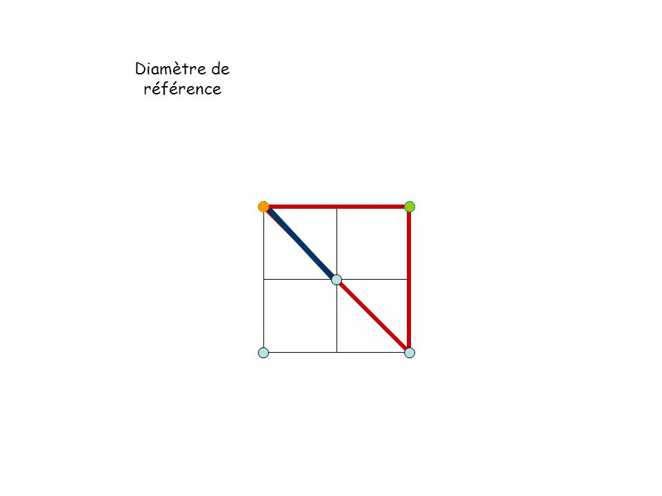 Diamètre de référence