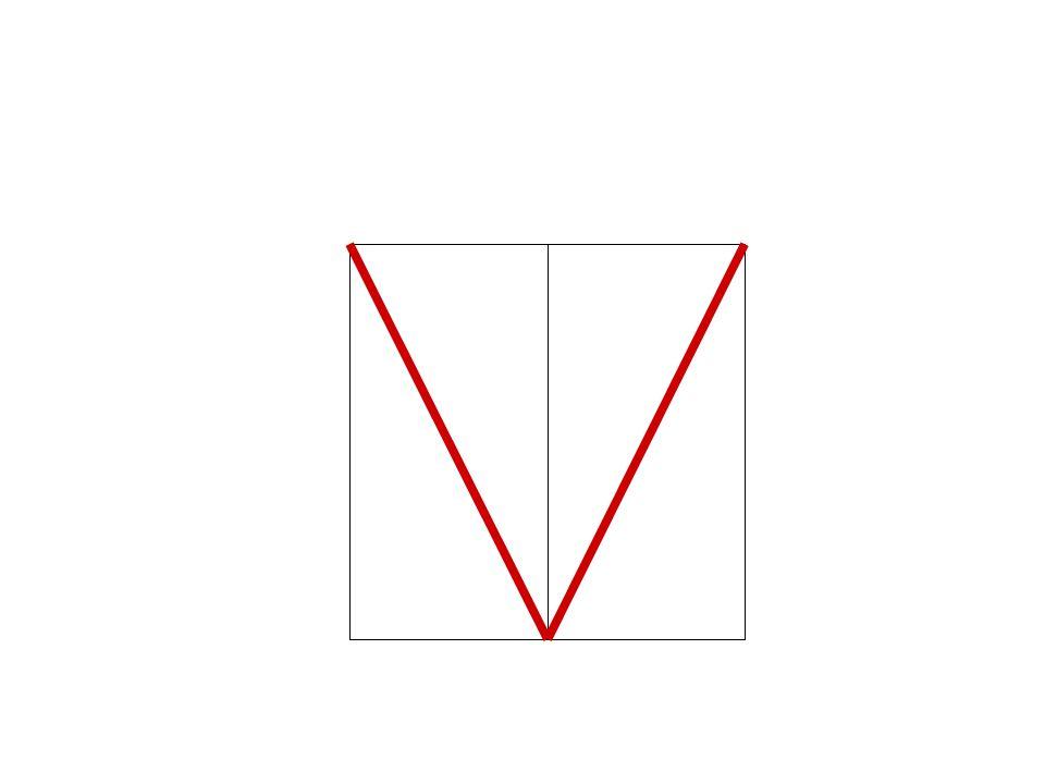 Preuve de la meilleure solution pour le partage en 2 du carré