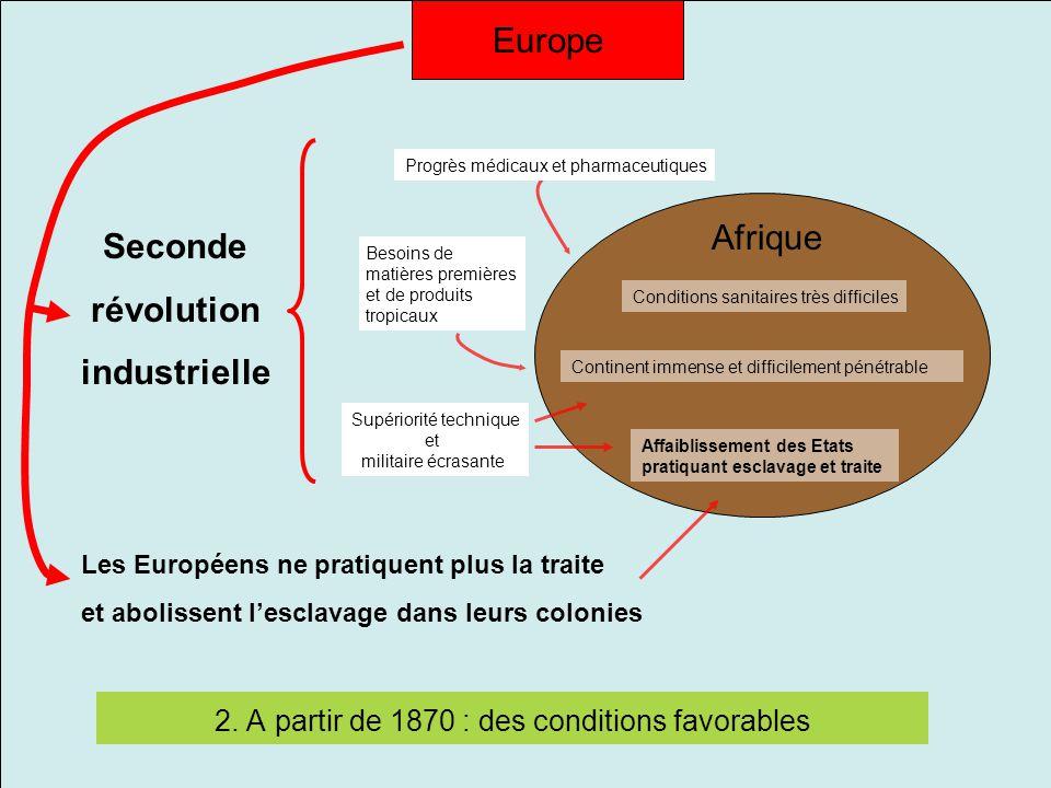 2. A partir de 1870 : des conditions favorables Continent immense et difficilement pénétrable Conditions sanitaires très difficiles Affaiblissement de