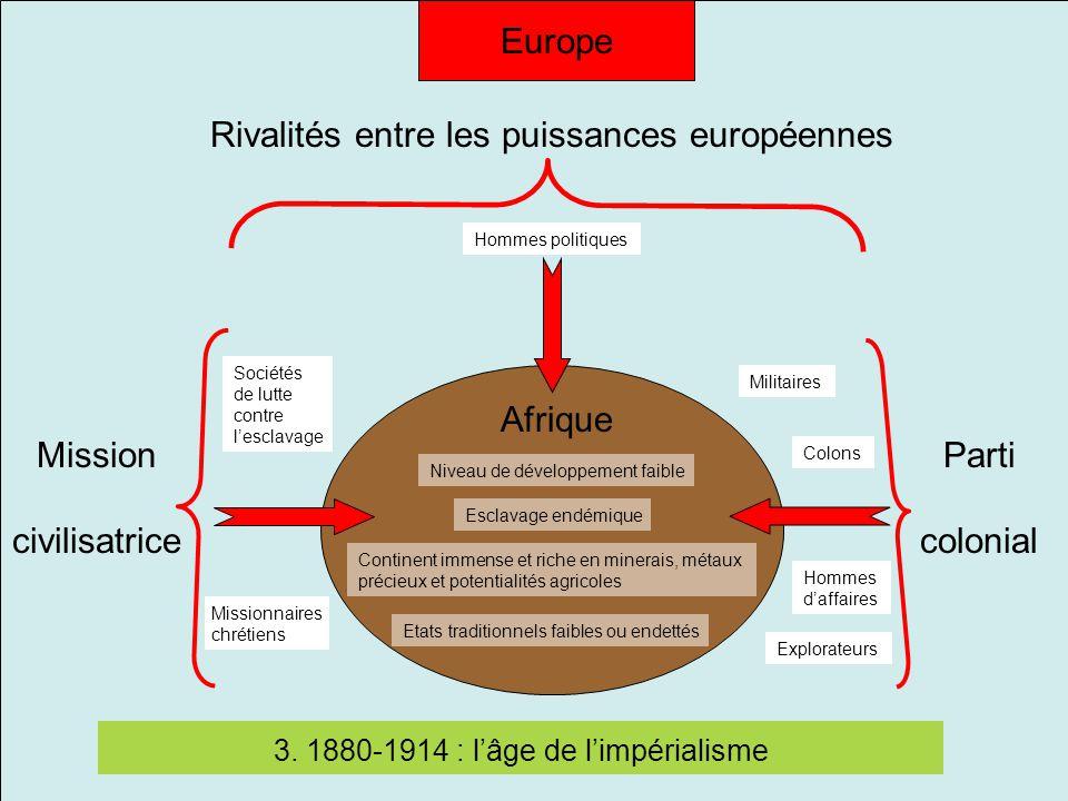 3. 1880-1914 : l'âge de l'impérialisme Continent immense et riche en minerais, métaux précieux et potentialités agricoles Esclavage endémique Etats tr