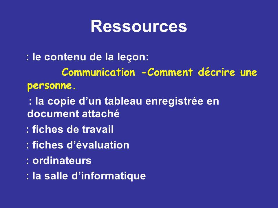 Ressources : le contenu de la leçon: Communication -Comment décrire une personne.