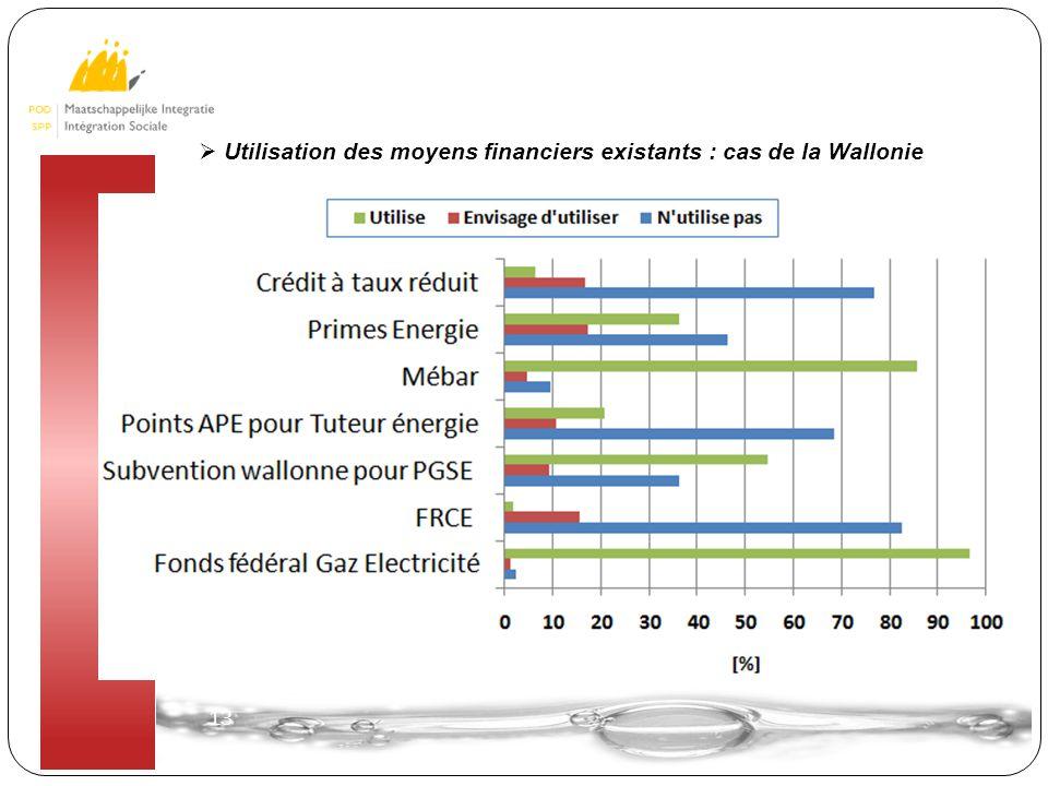 13  Utilisation des moyens financiers existants : cas de la Wallonie