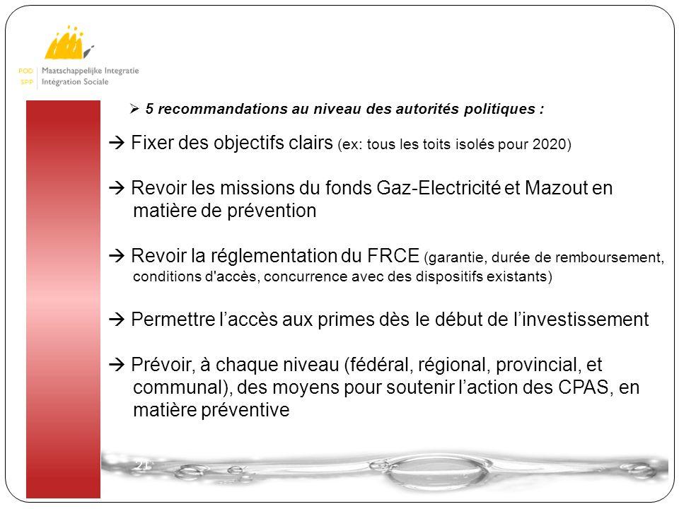 21  Fixer des objectifs clairs (ex: tous les toits isolés pour 2020)  Revoir les missions du fonds Gaz-Electricité et Mazout en matière de prévention  Revoir la réglementation du FRCE (garantie, durée de remboursement, conditions d accès, concurrence avec des dispositifs existants)  Permettre l'accès aux primes dès le début de l'investissement  Prévoir, à chaque niveau (fédéral, régional, provincial, et communal), des moyens pour soutenir l'action des CPAS, en matière préventive  5 recommandations au niveau des autorités politiques :