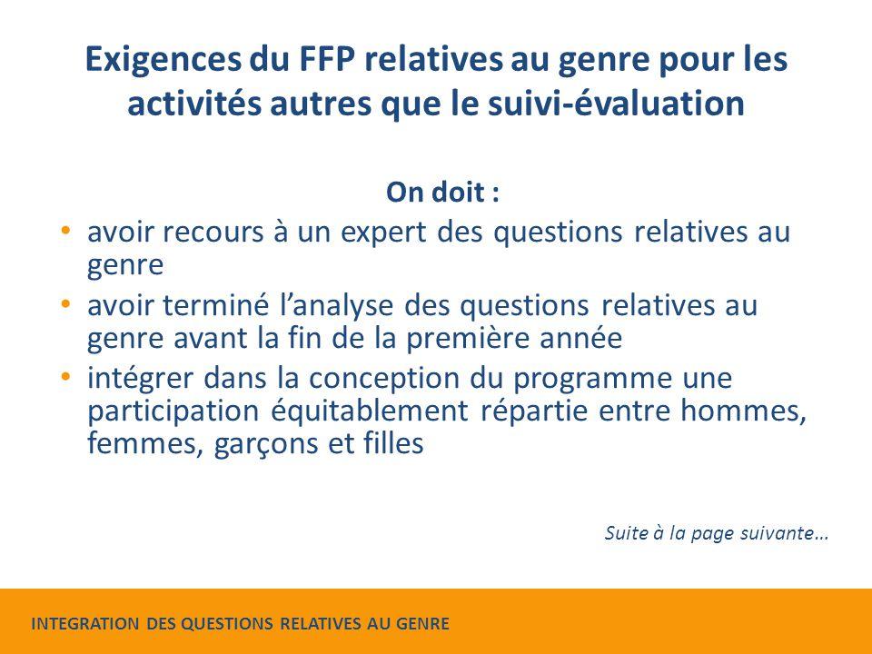 Exigences du FFP relatives au genre pour les activités autres que le suivi-évaluation Suite à la page suivante… On doit : avoir recours à un expert de