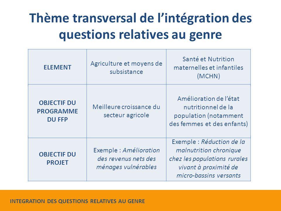Thème transversal de l'intégration des questions relatives au genre ELEMENT Agriculture et moyens de subsistance Santé et Nutrition maternelles et inf