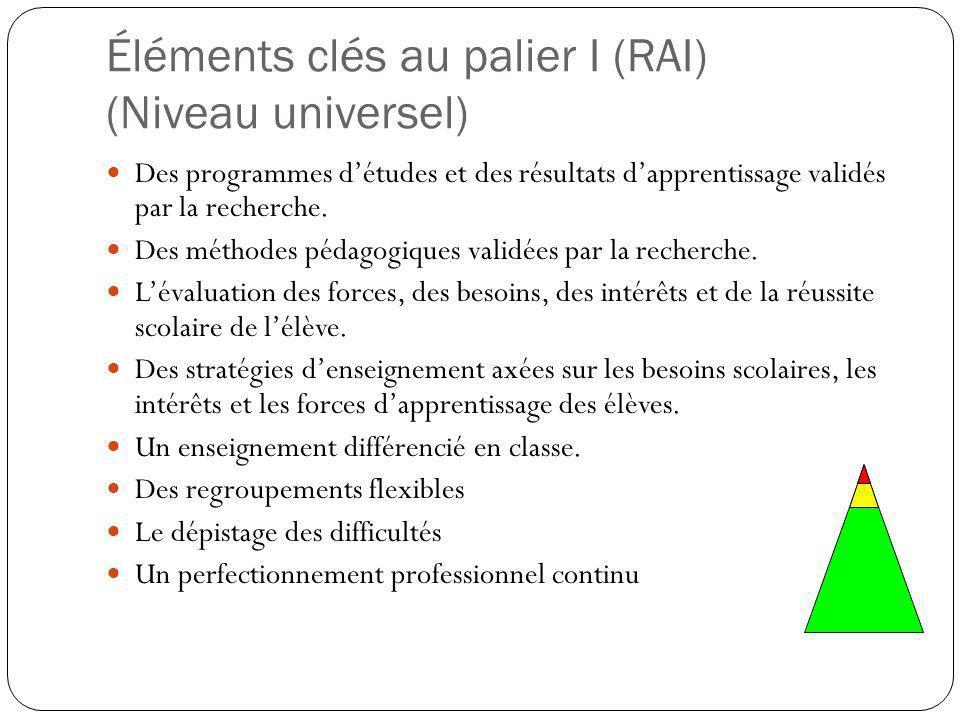 Éléments clés au palier I (RAI) (Niveau universel) Des programmes d'études et des résultats d'apprentissage validés par la recherche. Des méthodes péd