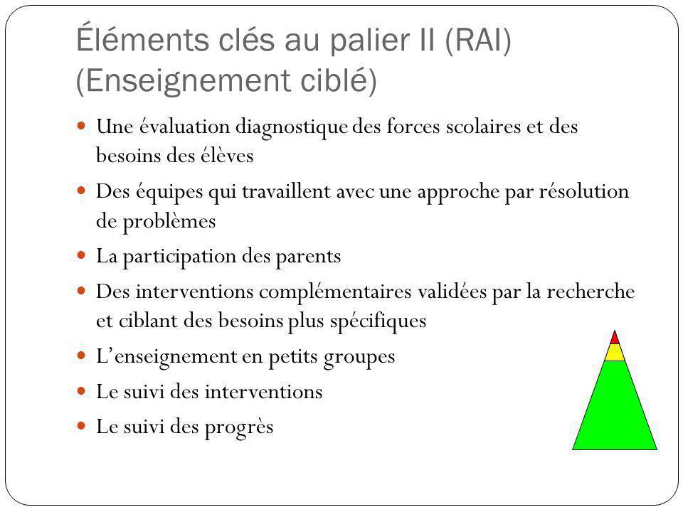 Éléments clés au palier II (RAI) (Enseignement ciblé) Une évaluation diagnostique des forces scolaires et des besoins des élèves Des équipes qui trava