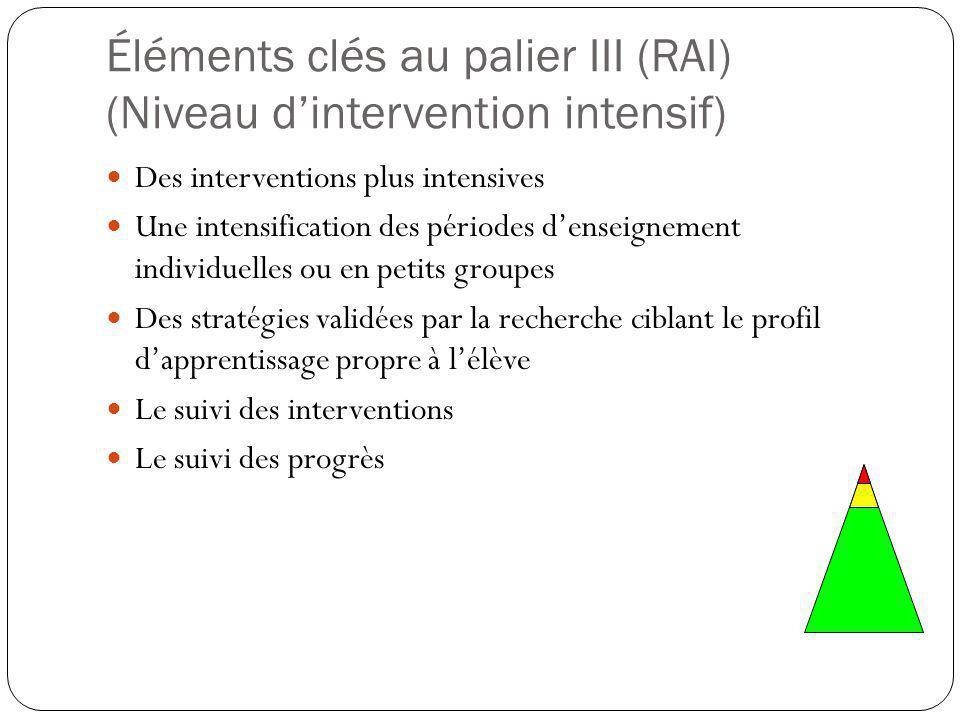 Éléments clés au palier III (RAI) (Niveau d'intervention intensif) Des interventions plus intensives Une intensification des périodes d'enseignement individuelles ou en petits groupes Des stratégies validées par la recherche ciblant le profil d'apprentissage propre à l'élève Le suivi des interventions Le suivi des progrès