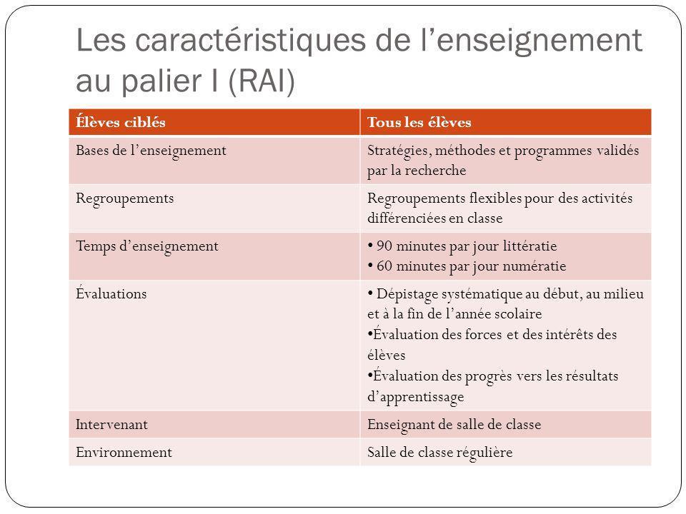 Les caractéristiques de l'enseignement au palier I (RAI) Élèves ciblésTous les élèves Bases de l'enseignementStratégies, méthodes et programmes validé