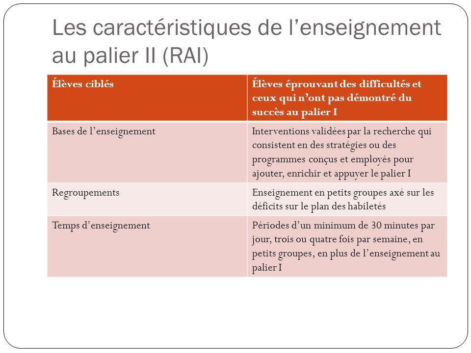 Les caractéristiques de l'enseignement au palier II (RAI) Élèves ciblésÉlèves éprouvant des difficultés et ceux qui n'ont pas démontré du succès au pa