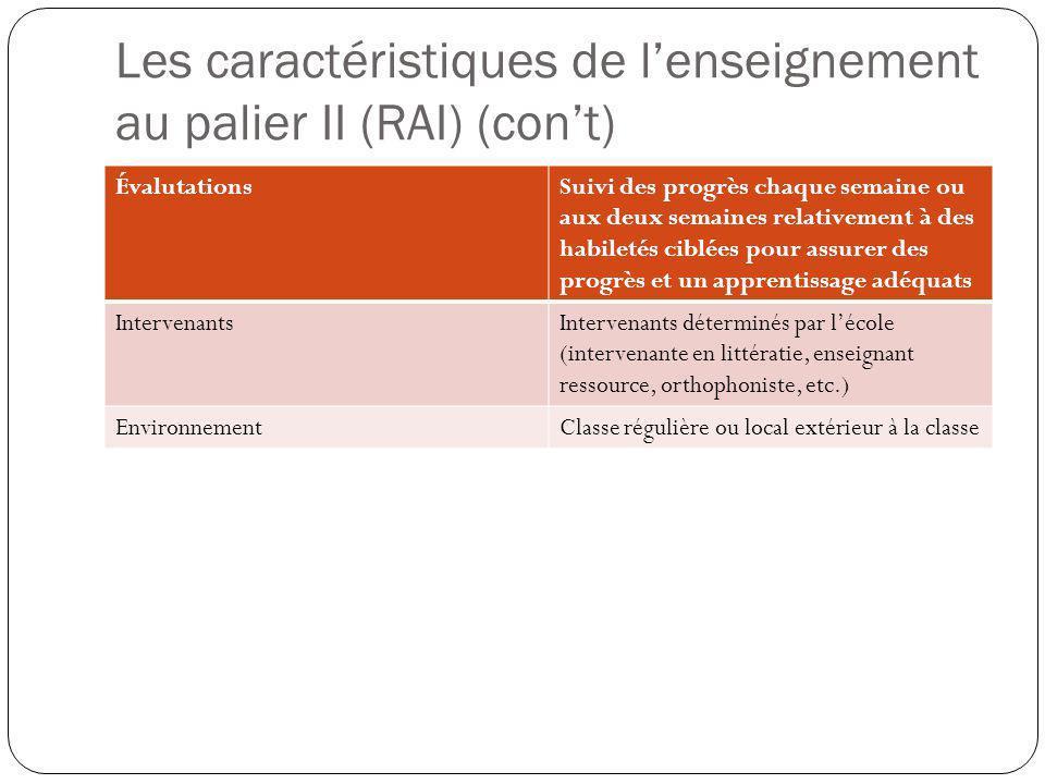 Les caractéristiques de l'enseignement au palier II (RAI) (con't) ÉvalutationsSuivi des progrès chaque semaine ou aux deux semaines relativement à des