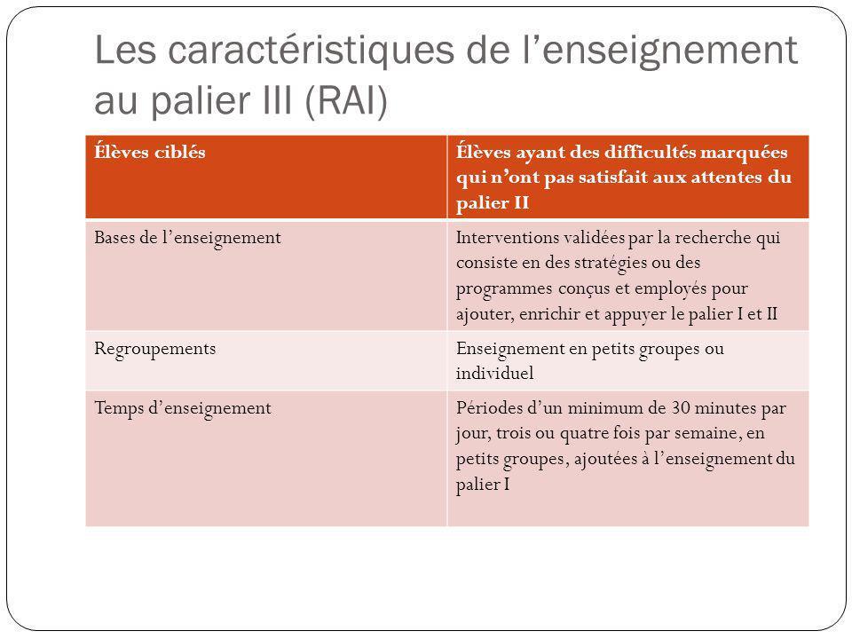 Les caractéristiques de l'enseignement au palier III (RAI) Élèves ciblésÉlèves ayant des difficultés marquées qui n'ont pas satisfait aux attentes du