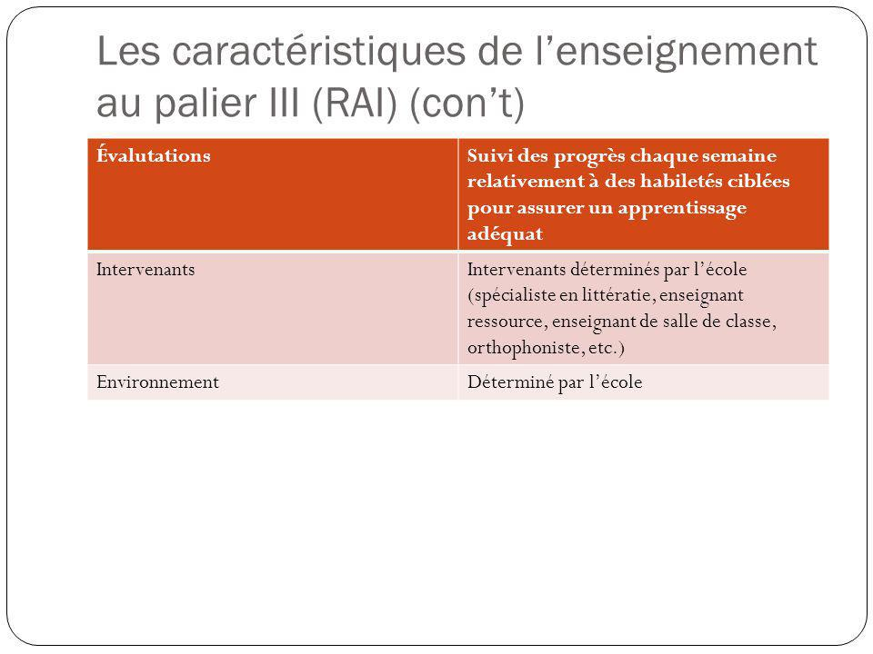 Les caractéristiques de l'enseignement au palier III (RAI) (con't) ÉvalutationsSuivi des progrès chaque semaine relativement à des habiletés ciblées p