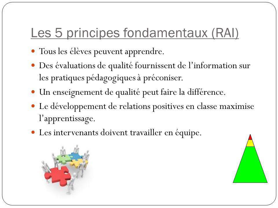 Les 5 principes fondamentaux (RAI) Tous les élèves peuvent apprendre. Des évaluations de qualité fournissent de l'information sur les pratiques pédago