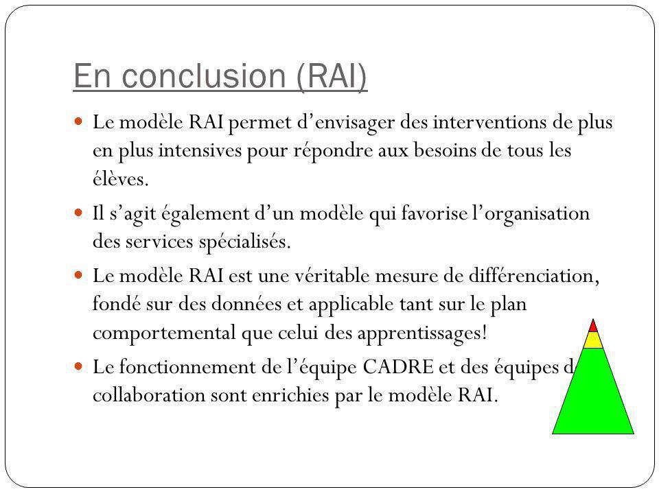 En conclusion (RAI) Le modèle RAI permet d'envisager des interventions de plus en plus intensives pour répondre aux besoins de tous les élèves. Il s'a