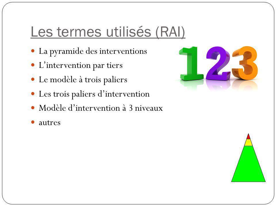 Les termes utilisés (RAI) La pyramide des interventions L'intervention par tiers Le modèle à trois paliers Les trois paliers d'intervention Modèle d'i