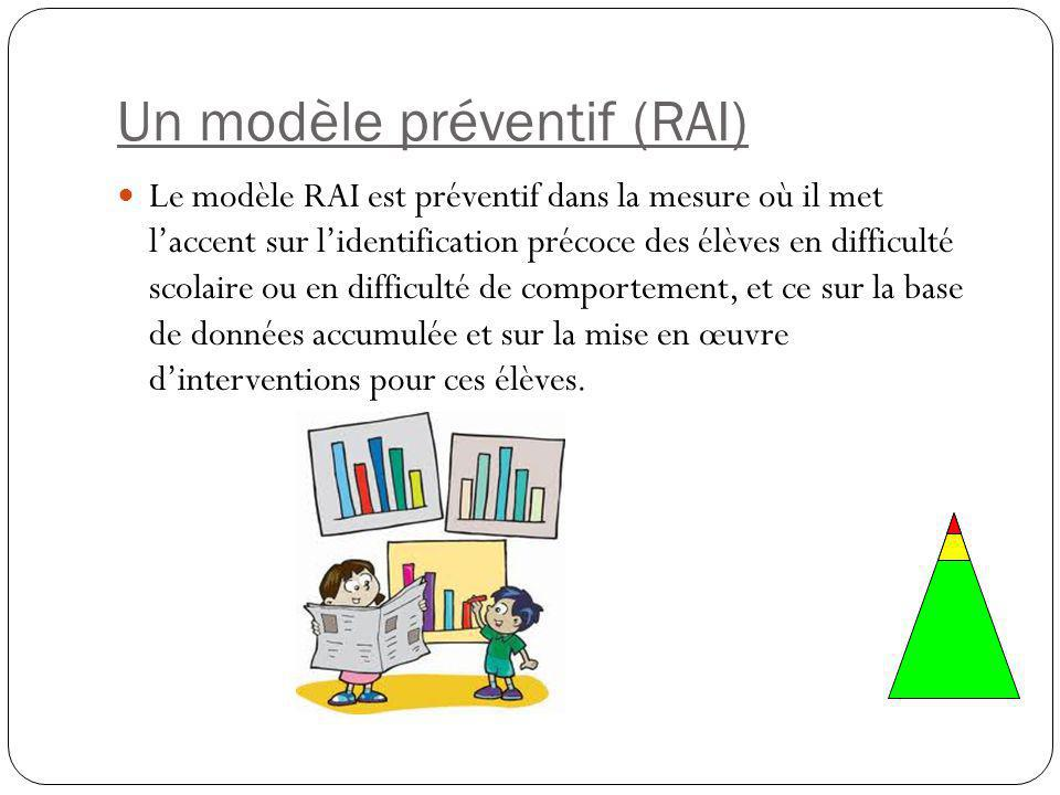 Un modèle préventif (RAI) Le modèle RAI est préventif dans la mesure où il met l'accent sur l'identification précoce des élèves en difficulté scolaire ou en difficulté de comportement, et ce sur la base de données accumulée et sur la mise en œuvre d'interventions pour ces élèves.