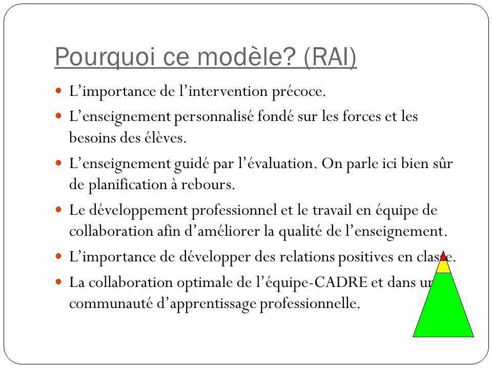 Pourquoi ce modèle? (RAI) L'importance de l'intervention précoce. L'enseignement personnalisé fondé sur les forces et les besoins des élèves. L'enseig