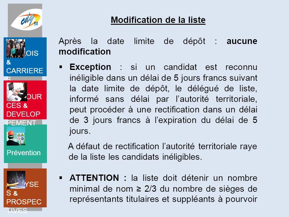 Prévention EMPLOIS & CARRIERE S RESSOUR CES & DEVELOP PEMENT ANALYSE S & PROSPEC TIVES Affichage de la liste  Listes de candidats affichées par l'autorité territoriale au plus tard le 2 ème jour (le 25 octobre 2014) suivant la date limite de dépôt (le 23 octobre 2014)  Les éventuelles rectifications sont affichées immédiatement