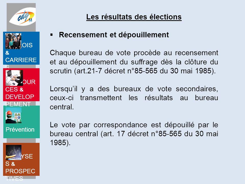 Prévention EMPLOIS & CARRIERE S RESSOUR CES & DEVELOP PEMENT ANALYSE S & PROSPEC TIVES Les résultats des élections  Recensement et dépouillement Chaque bureau de vote procède au recensement et au dépouillement du suffrage dès la clôture du scrutin (art.21-7 décret n°85-565 du 30 mai 1985).