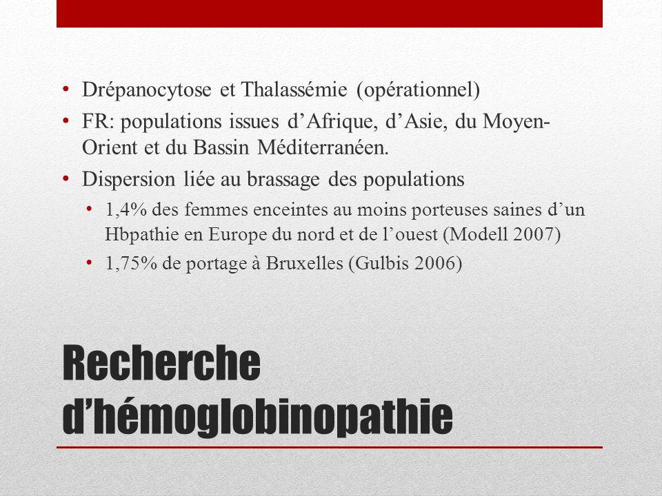 Recherche d'hémoglobinopathie Drépanocytose et Thalassémie (opérationnel) FR: populations issues d'Afrique, d'Asie, du Moyen- Orient et du Bassin Méd