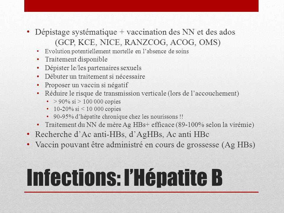Infections: l'Hépatite B Dépistage systématique + vaccination des NN et des ados (GCP, KCE, NICE, RANZCOG, ACOG, OMS) Evolution potentiellement mortel