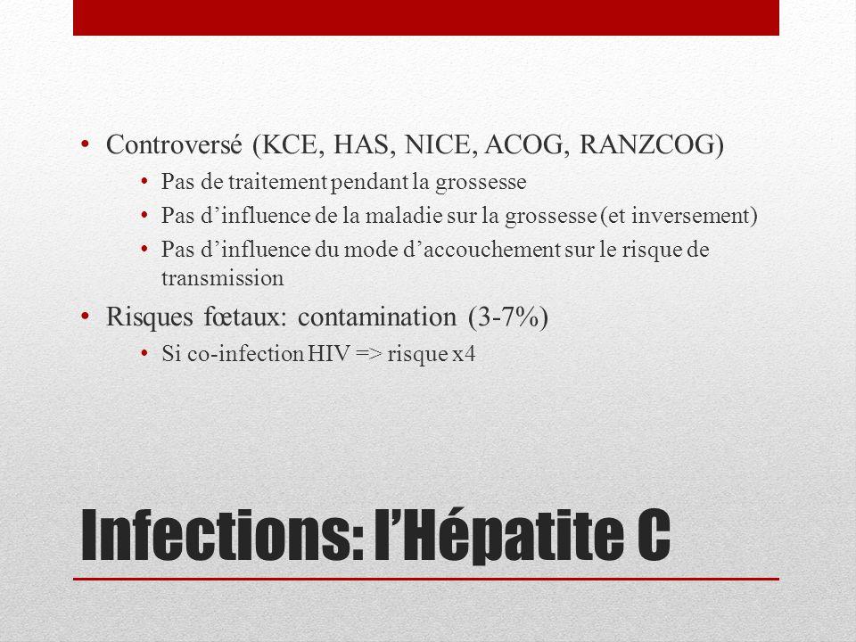 Infections: l'Hépatite C Controversé (KCE, HAS, NICE, ACOG, RANZCOG) Pas de traitement pendant la grossesse Pas d'influence de la maladie sur la gross
