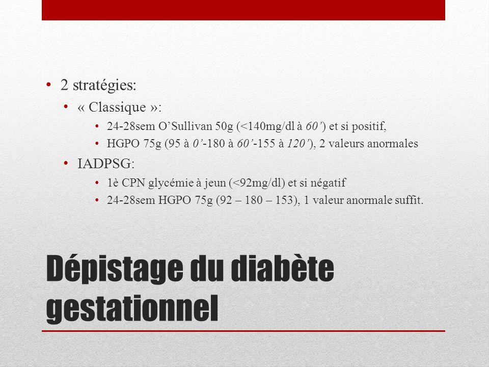 Dépistage du diabète gestationnel 2 stratégies: « Classique »: 24-28sem O'Sullivan 50g (<140mg/dl à 60') et si positif, HGPO 75g (95 à 0'-180 à 60'-15