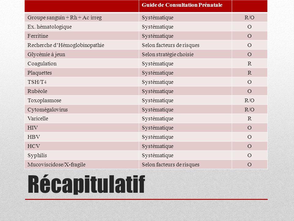 Récapitulatif Guide de Consultation Prénatale Groupe sanguin + Rh + Ac irregSystématiqueR/O Ex. hématologiqueSystématiqueO FerritineSystématiqueO Rech