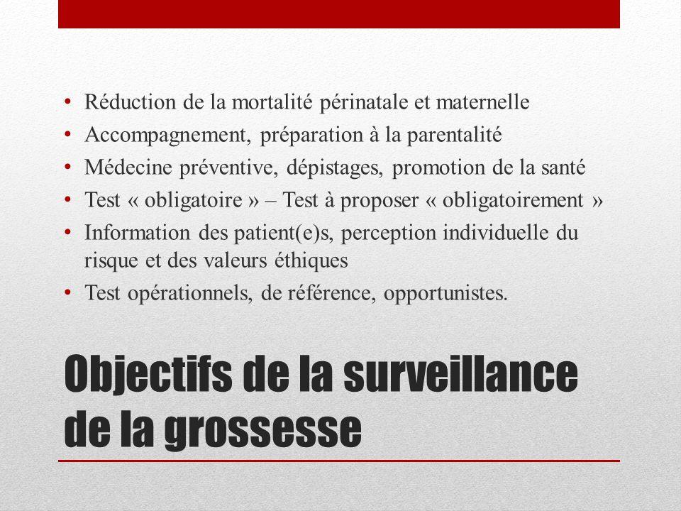 Objectifs de la surveillance de la grossesse Réduction de la mortalité périnatale et maternelle Accompagnement, préparation à la parentalité Médecine
