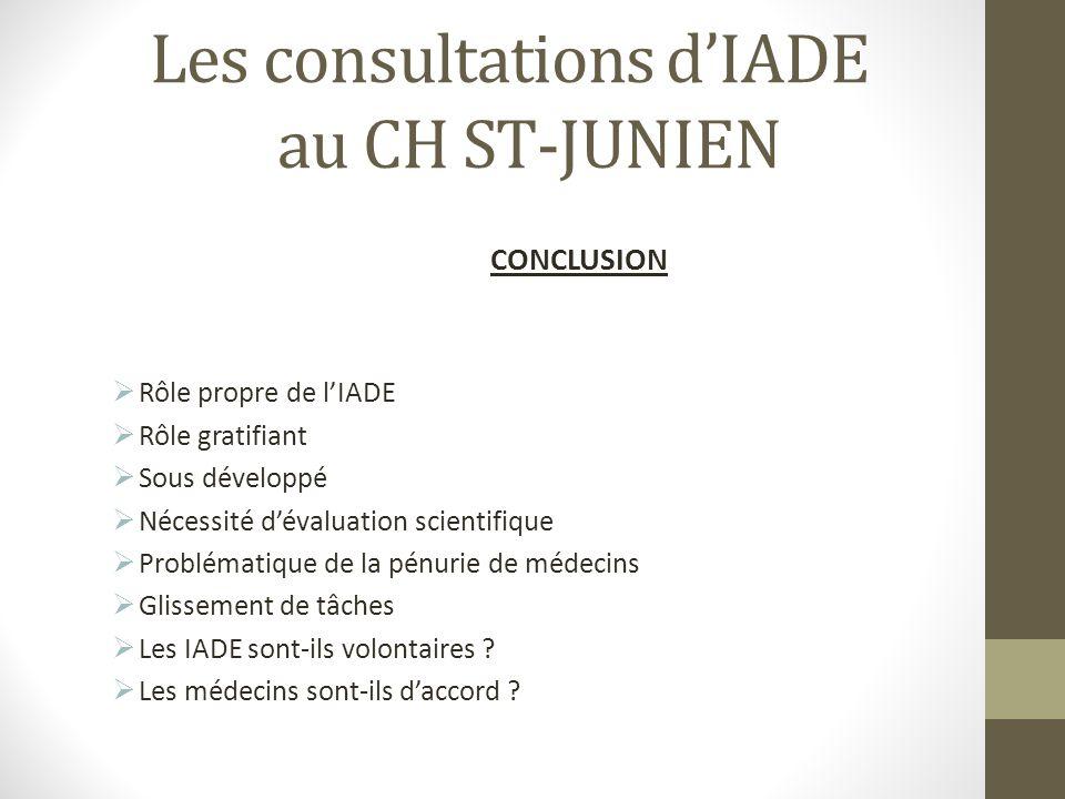 Les consultations d'IADE au CH ST-JUNIEN CONCLUSION  Rôle propre de l'IADE  Rôle gratifiant  Sous développé  Nécessité d'évaluation scientifique  Problématique de la pénurie de médecins  Glissement de tâches  Les IADE sont-ils volontaires .