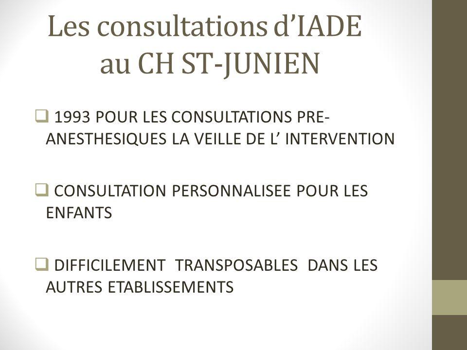 Les consultations d'IADE au CH ST-JUNIEN  1993 POUR LES CONSULTATIONS PRE- ANESTHESIQUES LA VEILLE DE L' INTERVENTION  CONSULTATION PERSONNALISEE POUR LES ENFANTS  DIFFICILEMENT TRANSPOSABLES DANS LES AUTRES ETABLISSEMENTS