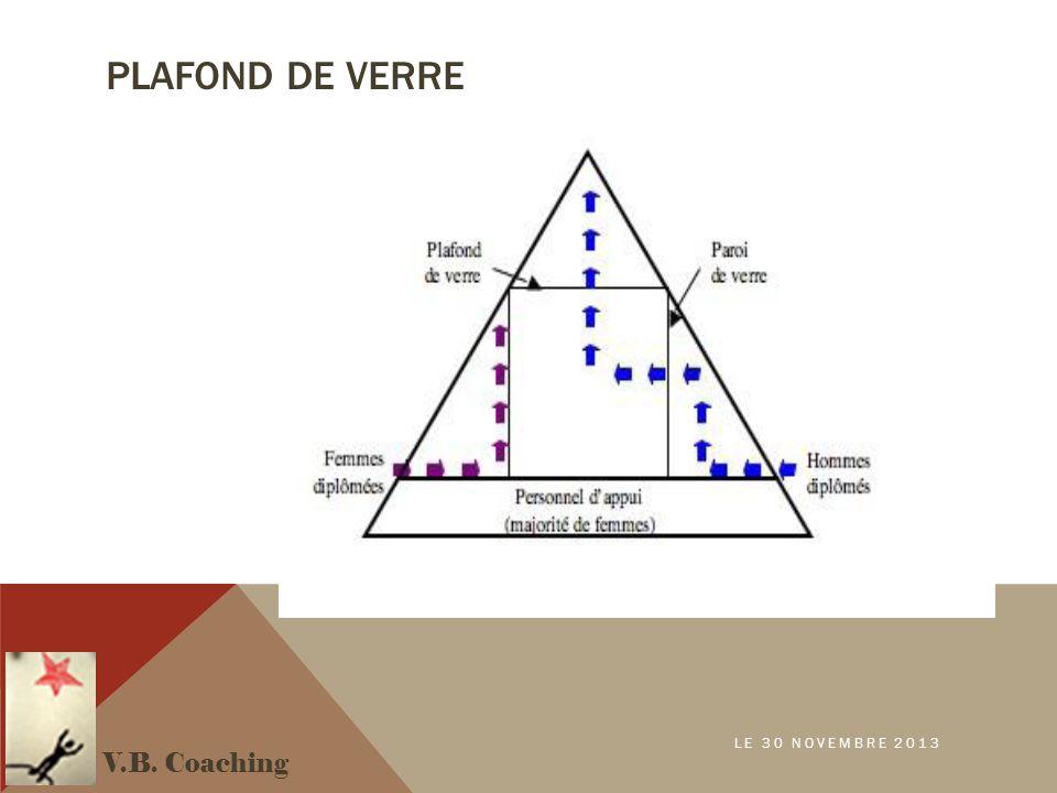 PLAFOND DE VERRE LE 30 NOVEMBRE 2013 V.B. Coaching