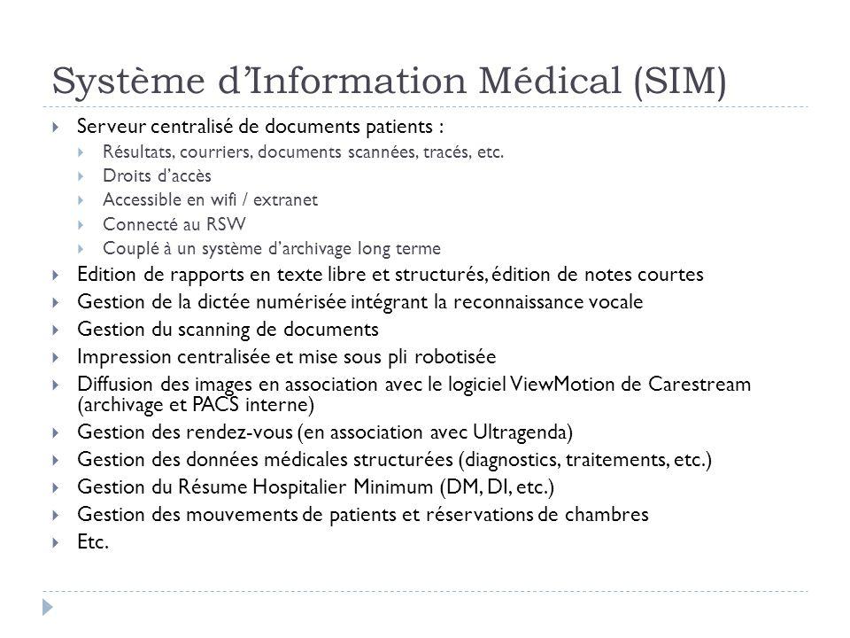 Le projet UREG en quelques mots  Objectifs  Démarrage fin décembre 2012  Ressources allouées au projet  Un responsable pour le contact direct avec le corps médical et la gestion de l'aspect organisationnel : Dr.
