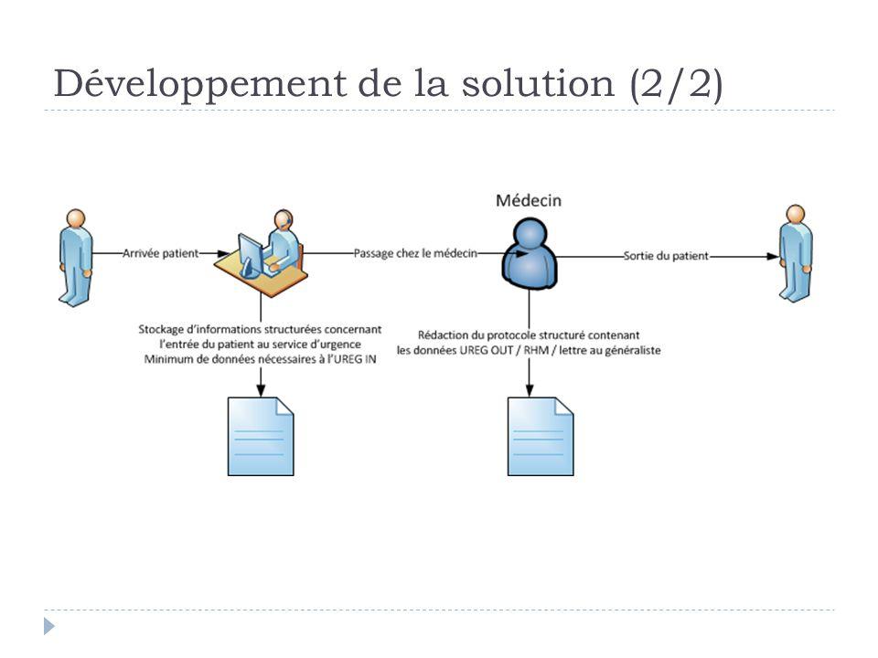 Responsabilités des intervenants CHU de Charleroi (DMIh) XConnect/UREG  Tableau synoptique des urgences  Formulaires de récolte de données  Développement d'interface UREG  Récolte des données du DMIh  Mise en forme vers le format UREG (XML)  Dialogue et alimentation d'UREG au travers de XConnect  Stockage des états/actions effectuées  Statistiques  Pas de notion de gestion des certificats et du (dé)chiffrement des réponses UREG/eHealth  Sécurisation du dialogue avec les services internes (couche SSL)  Gestion de la sécurisation du message à transmettre et du décodage de la réponse UREG/eHealth  Transport des données vers UREG  Envoi de messages de retour dès l'accomplissement de l'envoi (gestion des erreurs)