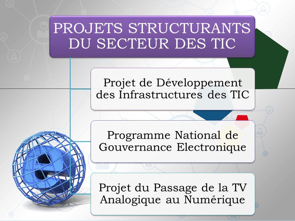 Objectif : Assurer l'avènement effectif du haut débit sur toute l'étendue du territoire PROJET DE DEVELOPPEMENT DES INFRASTRUCTURES DE TIC