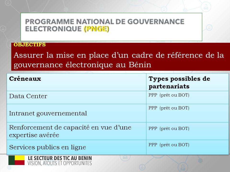 OBJECTIFS Assurer l'avènement de la télévision numérique au Bénin pour au plus tard le 17 juin 2015, délai du basculement mondial.