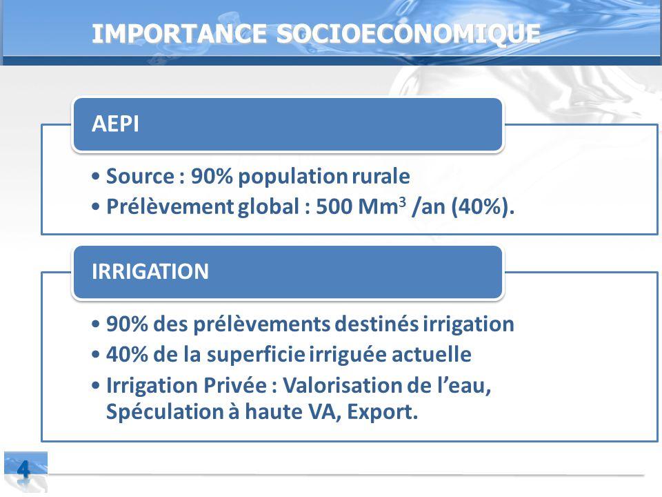 Page  4 IMPORTANCE SOCIOECONOMIQUE Source : 90% population rurale Prélèvement global : 500 Mm 3 /an (40%).