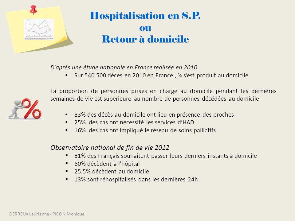 Hospitalisation en S.P.