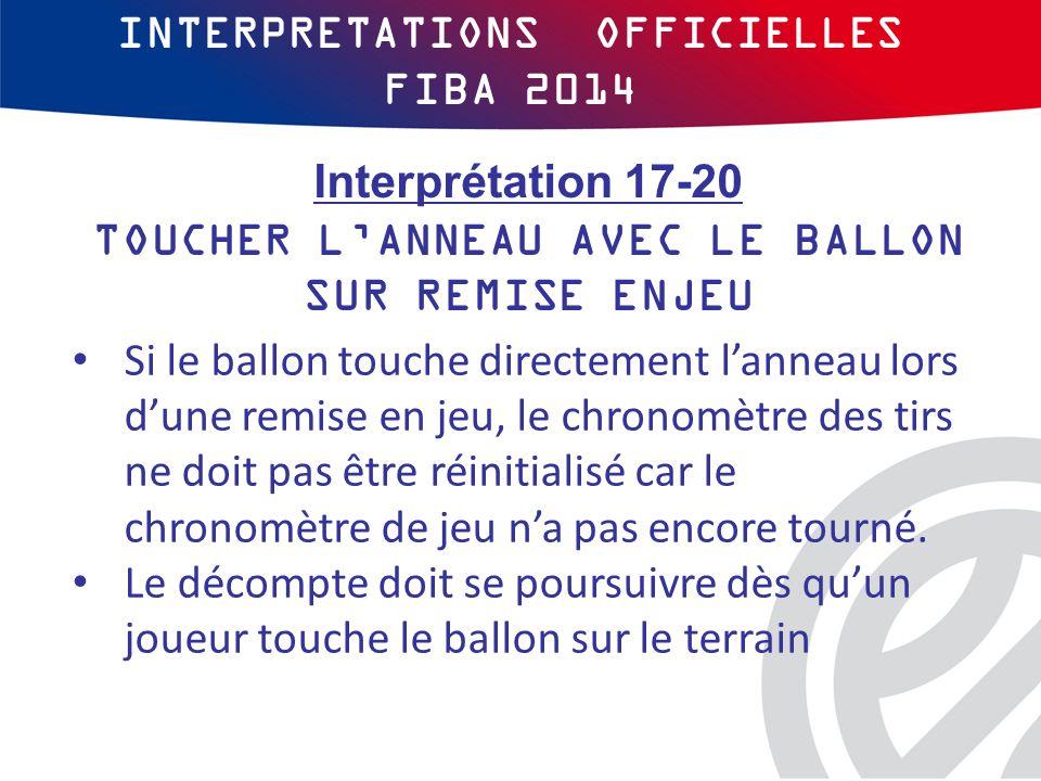 INTERPRETATIONS OFFICIELLES FIBA 2014 Si le ballon touche directement l'anneau lors d'une remise en jeu, le chronomètre des tirs ne doit pas être réinitialisé car le chronomètre de jeu n'a pas encore tourné.