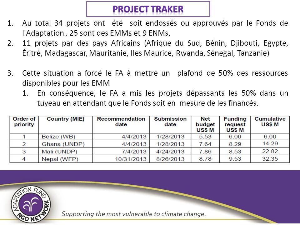 1.Au total 34 projets ont été soit endossés ou approuvés par le Fonds de l'Adaptation. 25 sont des EMMs et 9 ENMs, 2.11 projets par des pays Africains