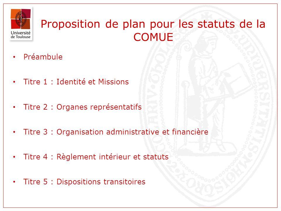 Proposition de plan pour les statuts de la COMUE Préambule Titre 1 : Identité et Missions Titre 2 : Organes représentatifs Titre 3 : Organisation admi