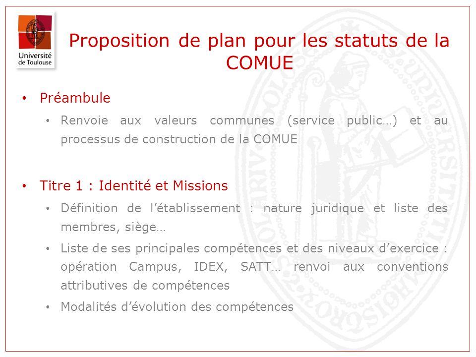 Proposition de plan pour les statuts de la COMUE Préambule Renvoie aux valeurs communes (service public…) et au processus de construction de la COMUE