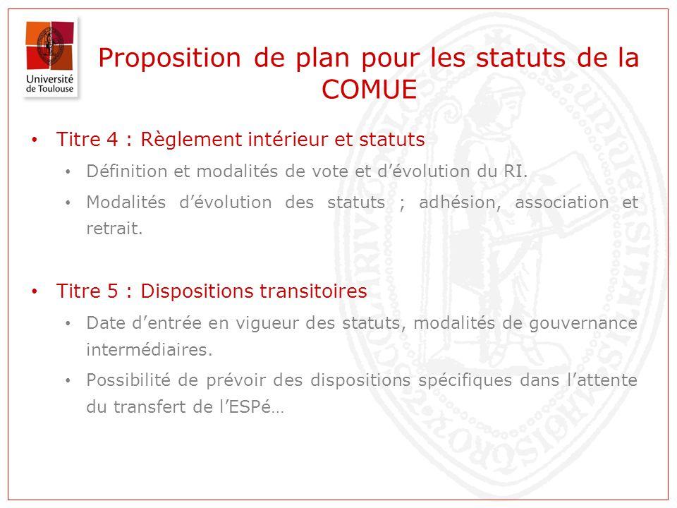 Proposition de plan pour les statuts de la COMUE Titre 4 : Règlement intérieur et statuts Définition et modalités de vote et d'évolution du RI. Modali