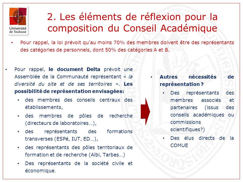 2. Les éléments de réflexion pour la composition du Conseil Académique Pour rappel, la loi prévoit qu'au moins 70% des membres doivent être des représ