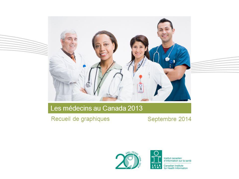 Les médecins au Canada 2013 Recueil de graphiques Septembre 2014